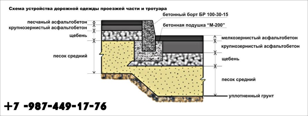 Снип установка бордюрных камней мостовой жби
